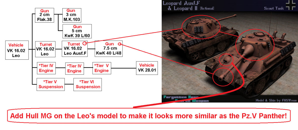 Improve the vk 1602 leopard on topic archive world of tanks improve the vk 1602 leopard malvernweather Images
